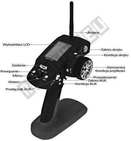 A remote-controlled car 4 x 4 1:10